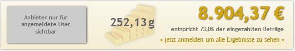 5jahre-200euro-890437