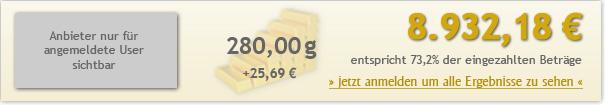 5jahre-200euro-893218