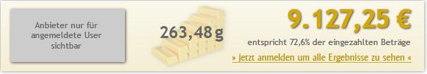 5jahre-200euro-912725